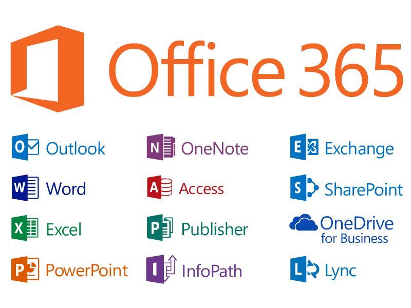 Office 365 support Melbourne